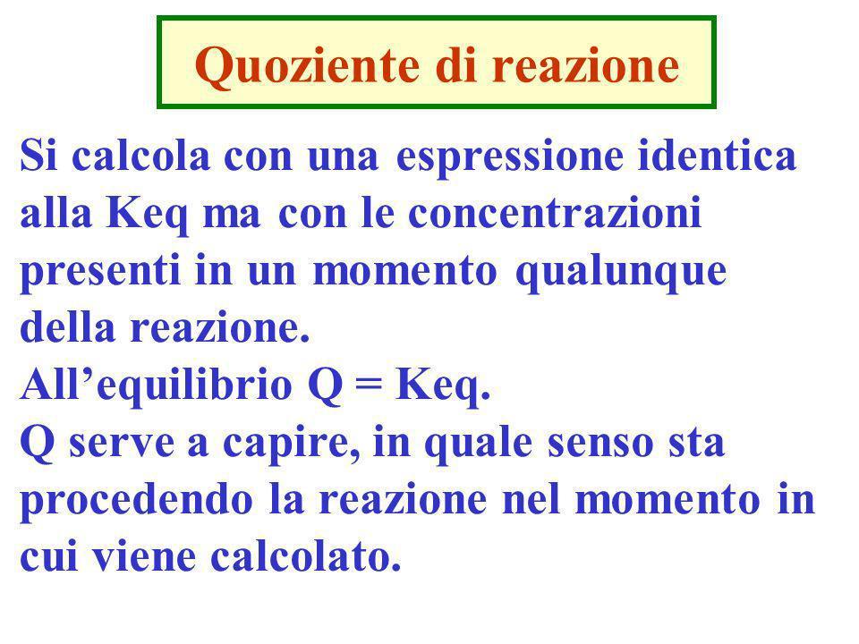 Quoziente di reazione Si calcola con una espressione identica