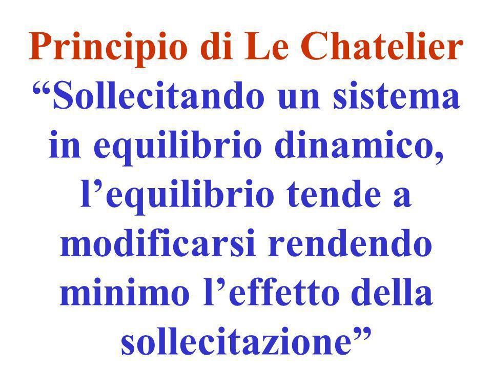 Principio di Le Chatelier Sollecitando un sistema in equilibrio dinamico, l'equilibrio tende a modificarsi rendendo minimo l'effetto della sollecitazione