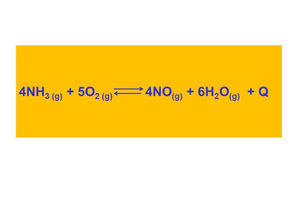 4NH3 (g) + 5O2 (g) 4NO(g) + 6H2O(g) + Q