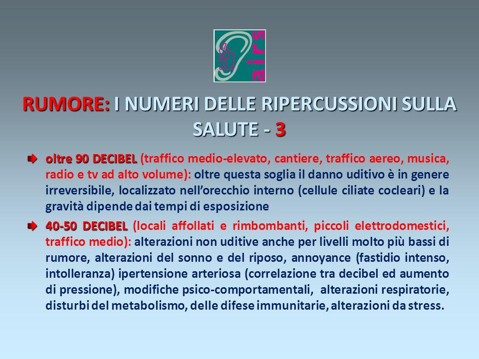 RUMORE: I NUMERI DELLE RIPERCUSSIONI SULLA SALUTE - 3
