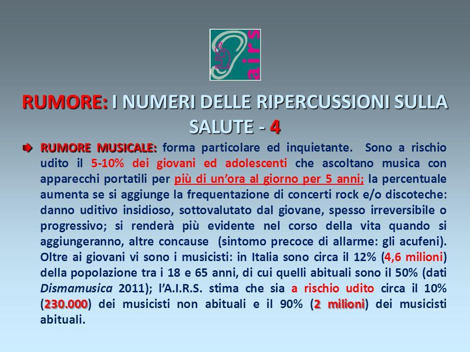 RUMORE: I NUMERI DELLE RIPERCUSSIONI SULLA SALUTE - 4