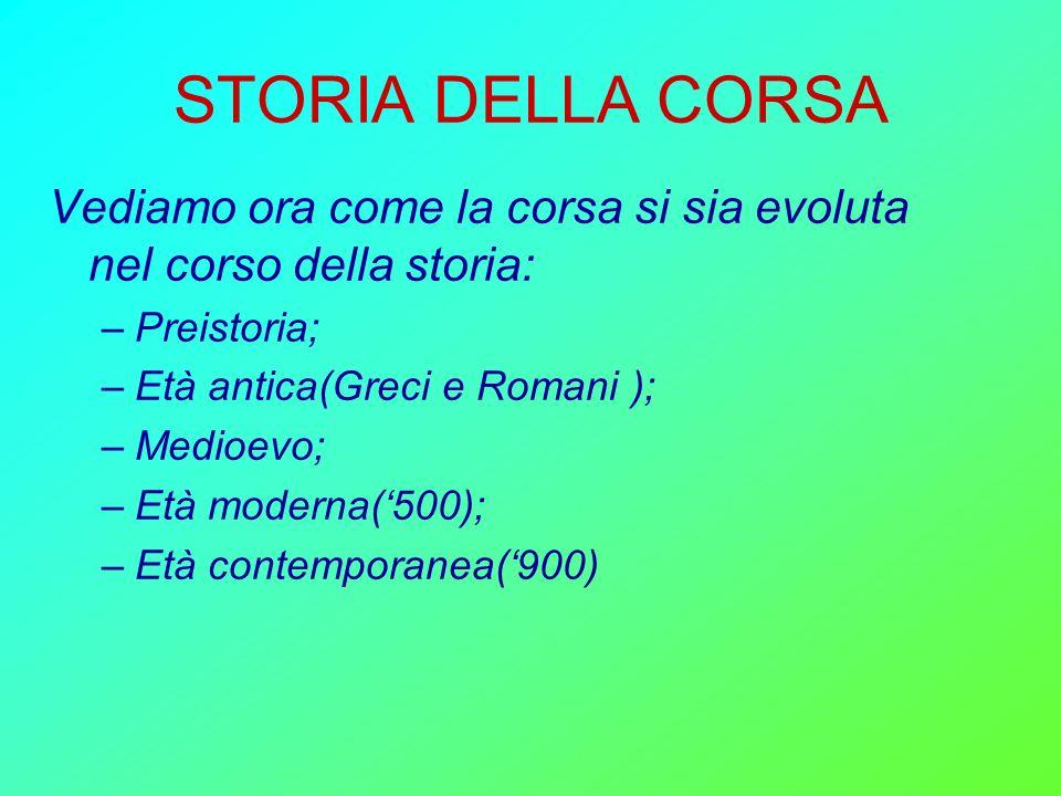 STORIA DELLA CORSA Vediamo ora come la corsa si sia evoluta nel corso della storia: Preistoria; Età antica(Greci e Romani );