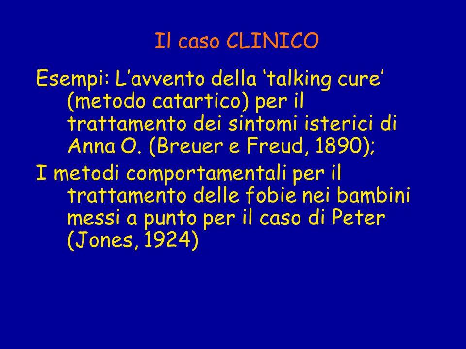 Il caso CLINICO Esempi: L'avvento della 'talking cure' (metodo catartico) per il trattamento dei sintomi isterici di Anna O. (Breuer e Freud, 1890);