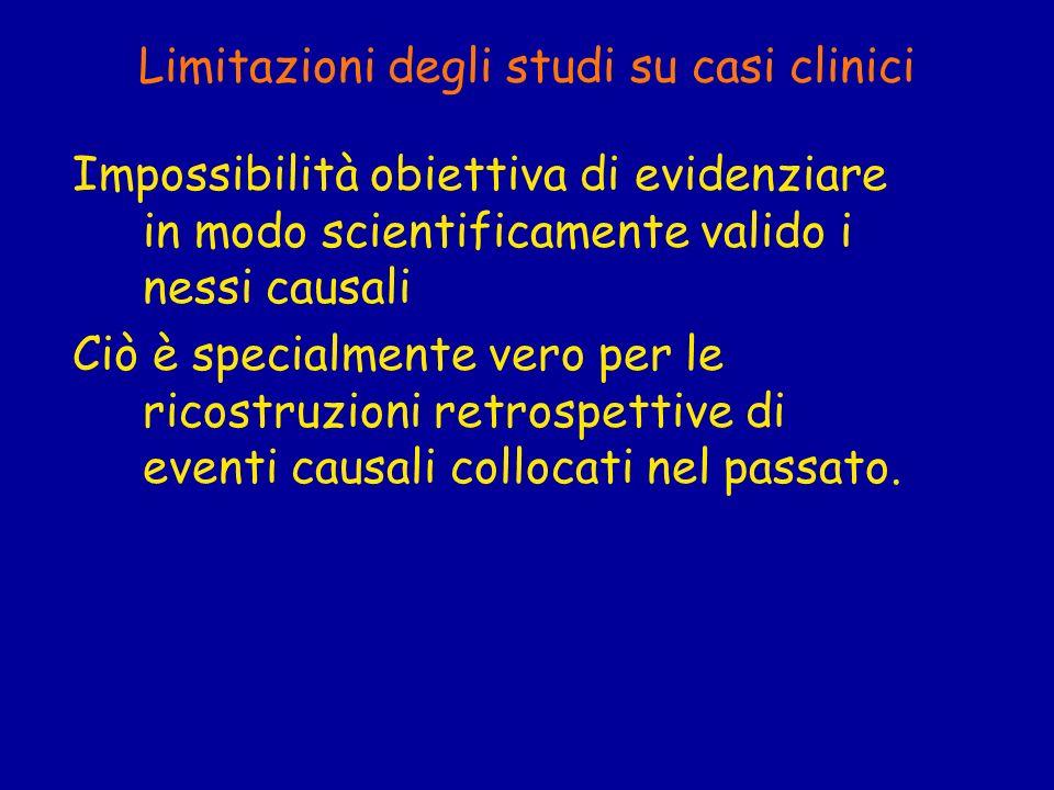 Limitazioni degli studi su casi clinici