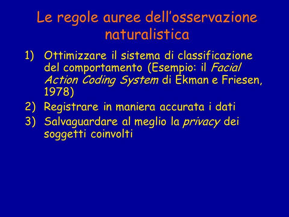 Le regole auree dell'osservazione naturalistica