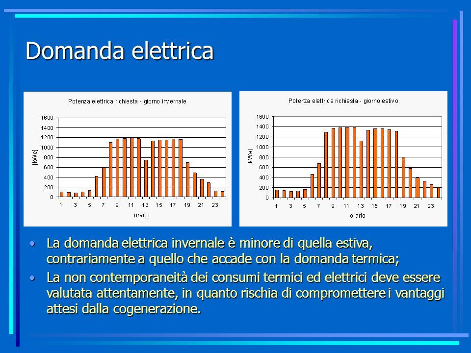 Domanda elettrica La domanda elettrica invernale è minore di quella estiva, contrariamente a quello che accade con la domanda termica;
