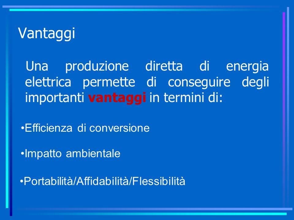 VantaggiUna produzione diretta di energia elettrica permette di conseguire degli importanti vantaggi in termini di: