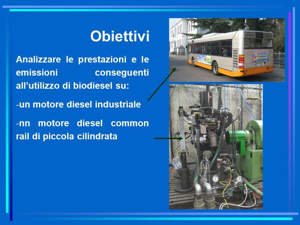 Obiettivi Analizzare le prestazioni e le emissioni conseguenti all'utilizzo di biodiesel su: un motore diesel industriale.