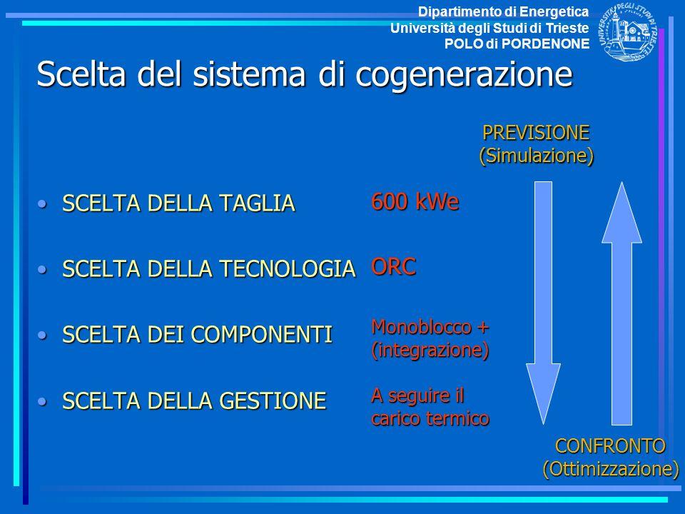 Scelta del sistema di cogenerazione