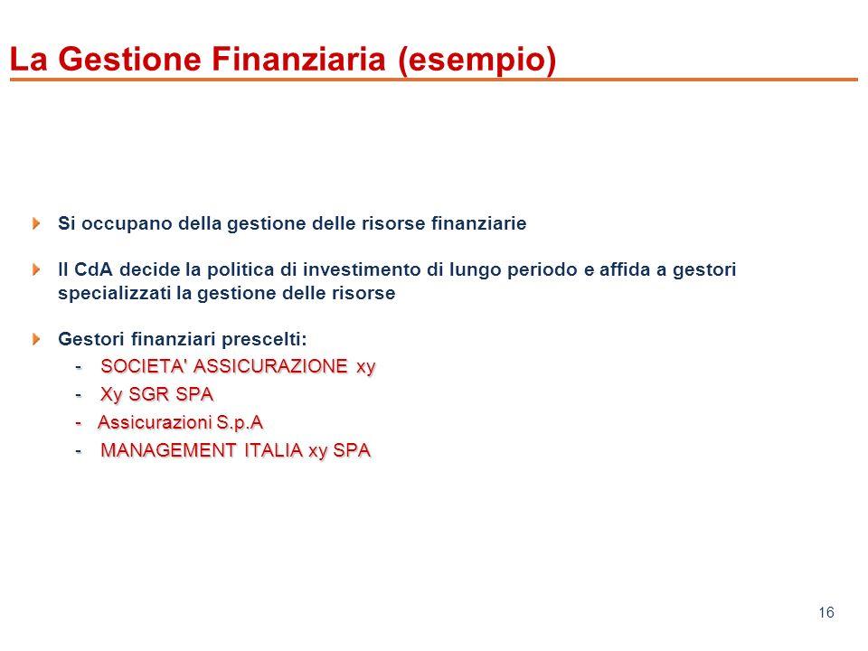 La Gestione Finanziaria (esempio)
