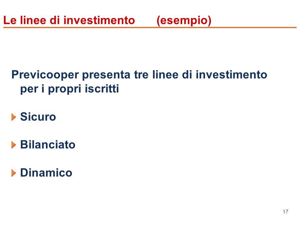 Le linee di investimento (esempio)