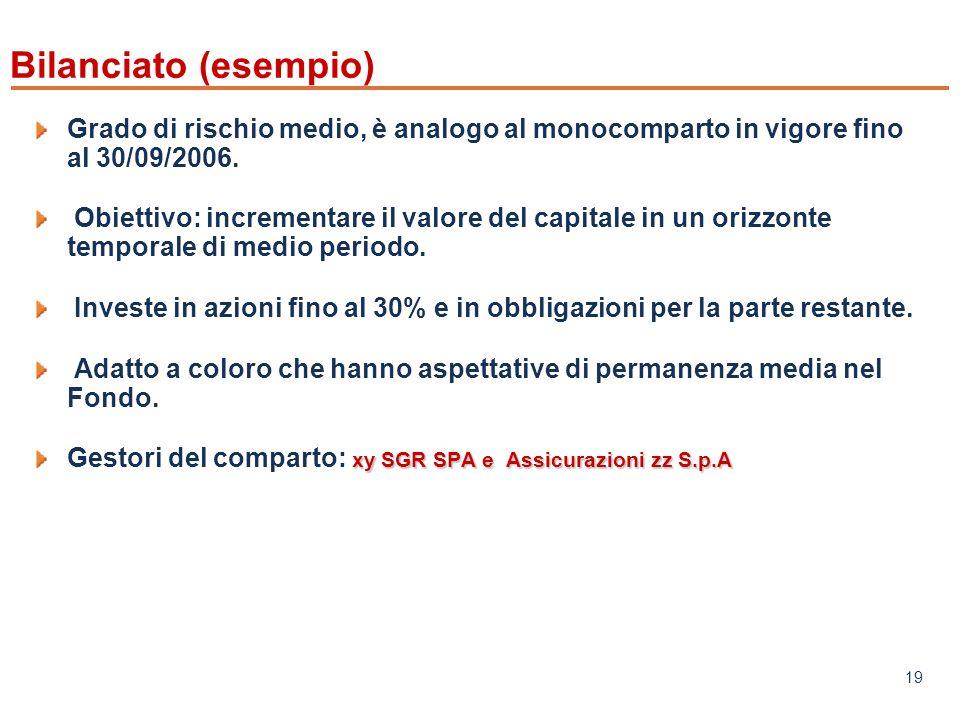 Bilanciato (esempio) Grado di rischio medio, è analogo al monocomparto in vigore fino al 30/09/2006.