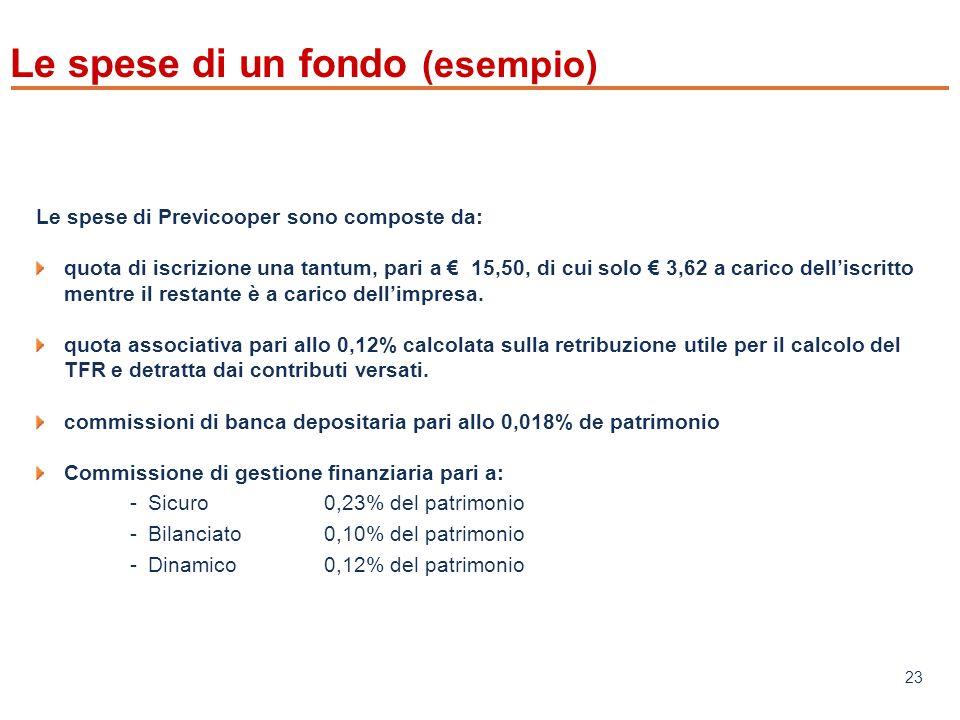 Le spese di un fondo (esempio)