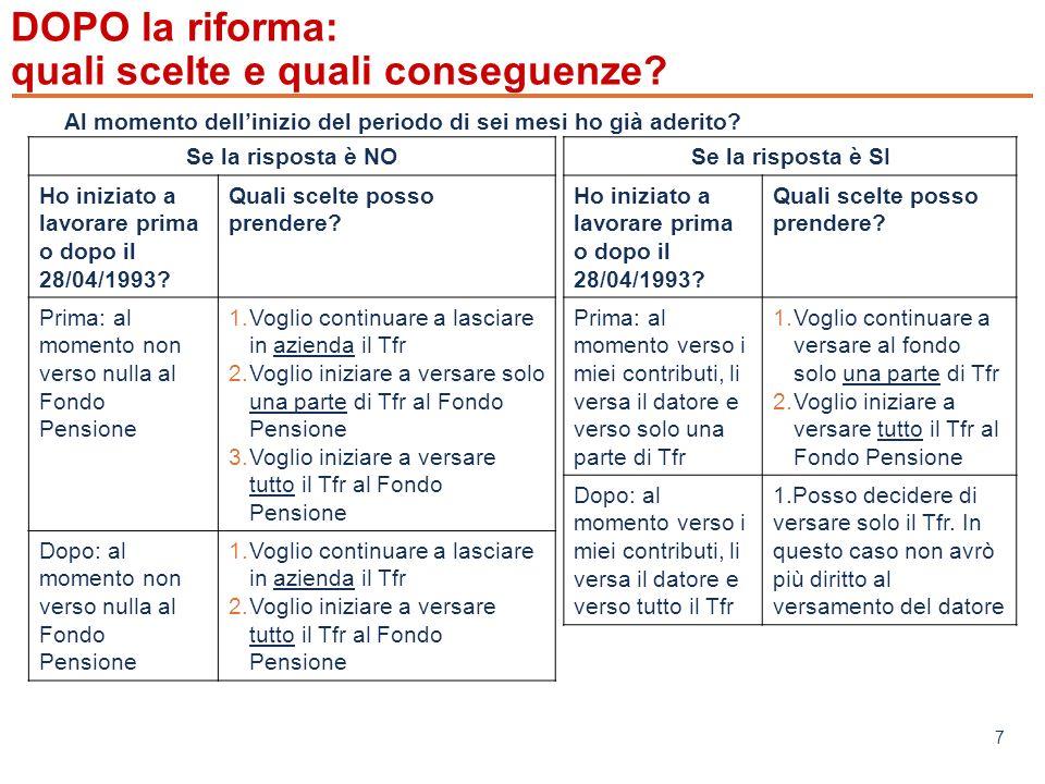 DOPO la riforma: quali scelte e quali conseguenze