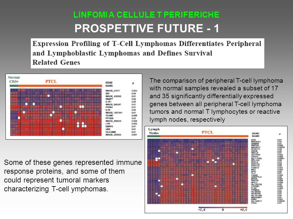 PROSPETTIVE FUTURE - 1 LINFOMI A CELLULE T PERIFERICHE