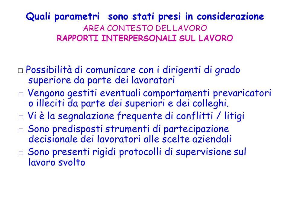 Quali parametri sono stati presi in considerazione AREA CONTESTO DEL LAVORO RAPPORTI INTERPERSONALI SUL LAVORO