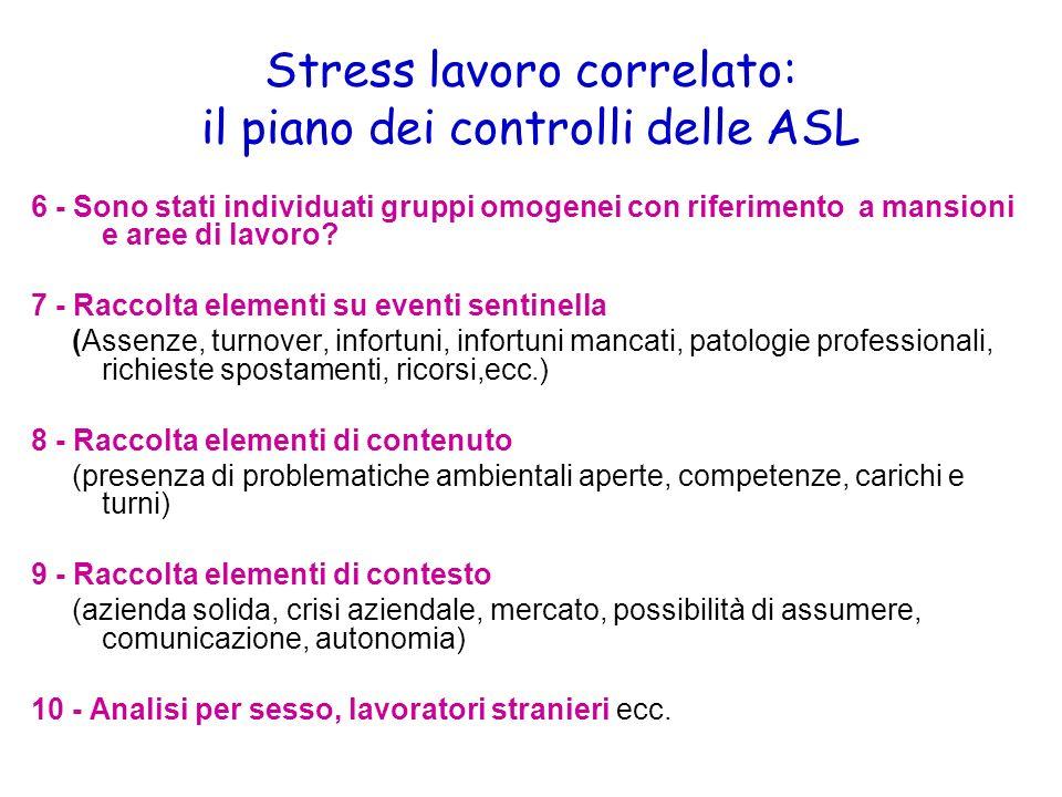 Stress lavoro correlato: il piano dei controlli delle ASL