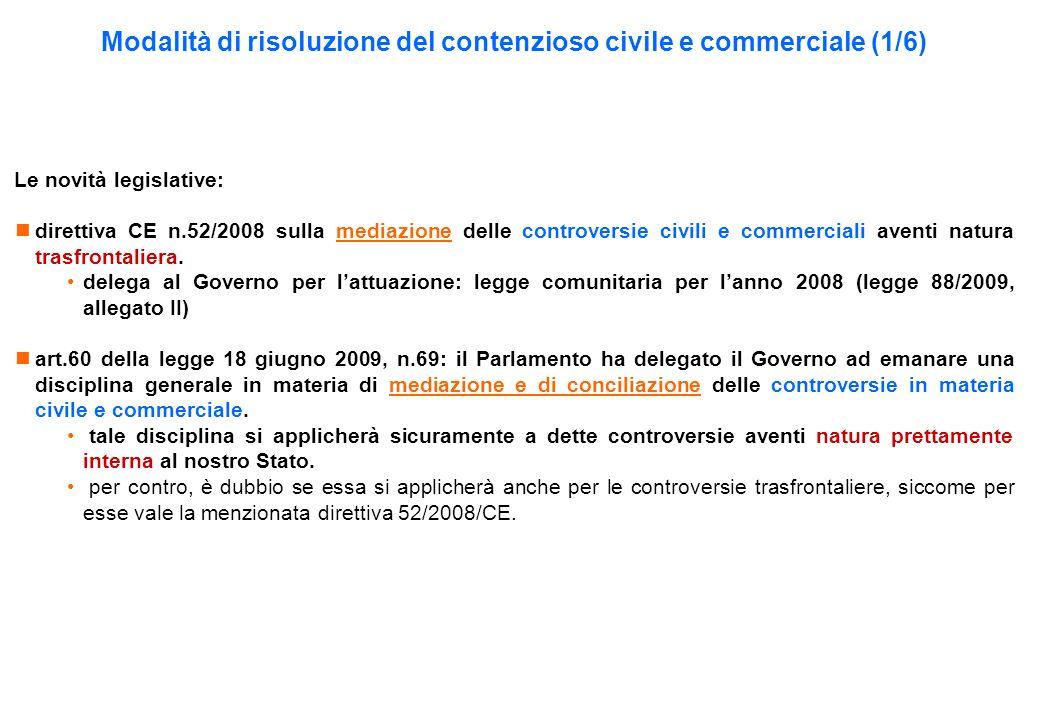 Modalità di risoluzione del contenzioso civile e commerciale (1/6)