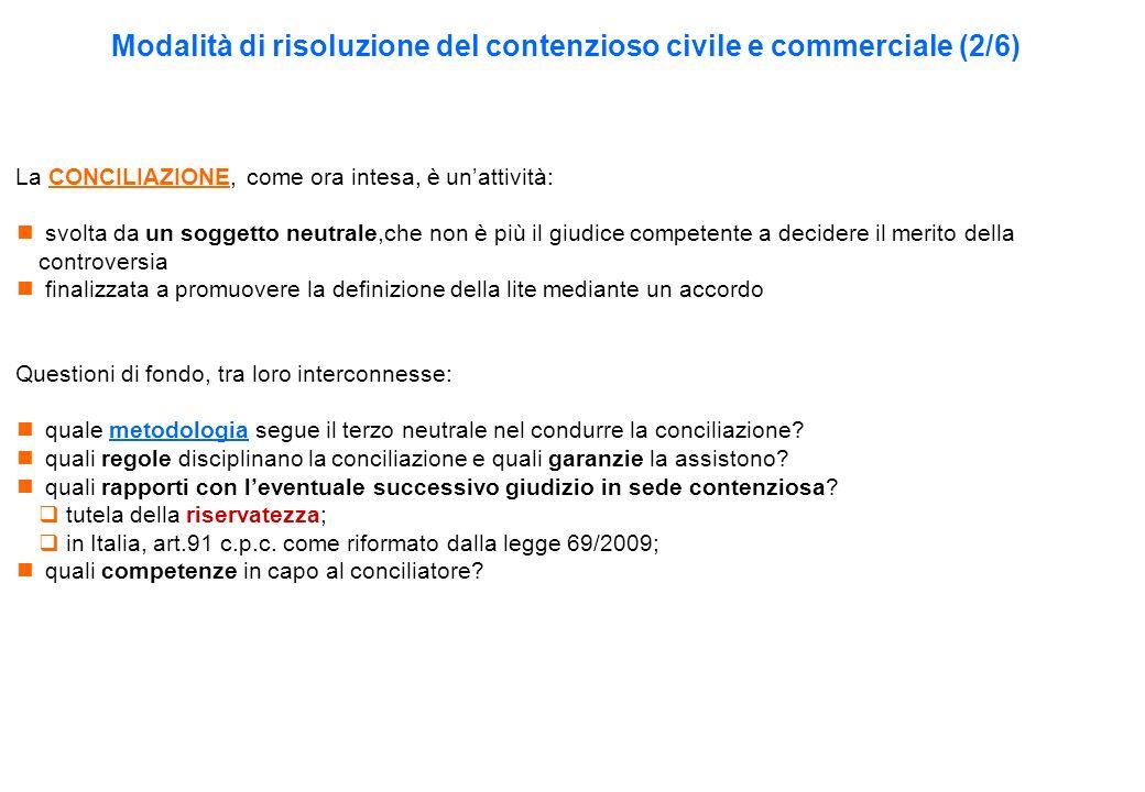 Modalità di risoluzione del contenzioso civile e commerciale (2/6)