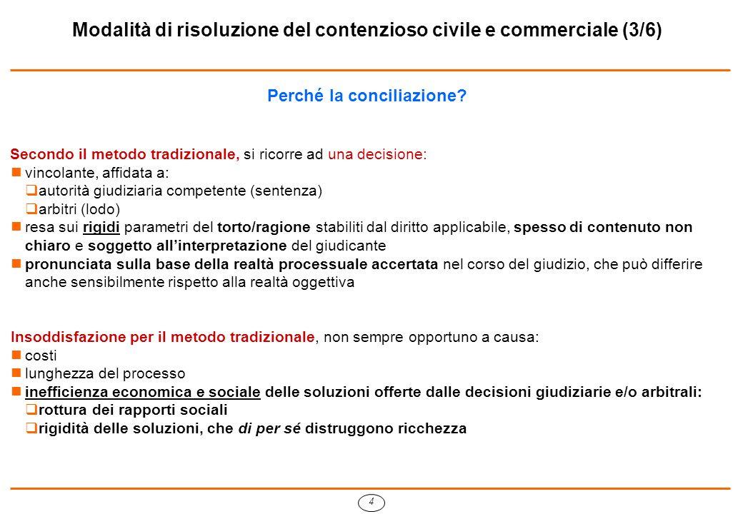 Modalità di risoluzione del contenzioso civile e commerciale (3/6)