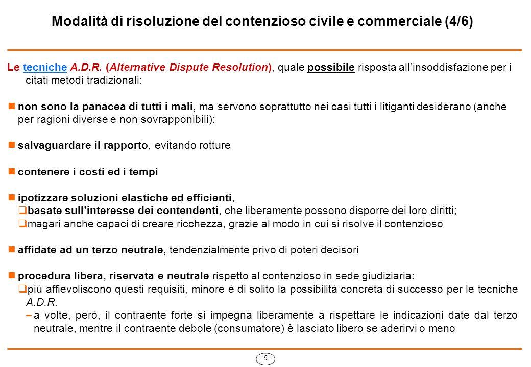Modalità di risoluzione del contenzioso civile e commerciale (4/6)
