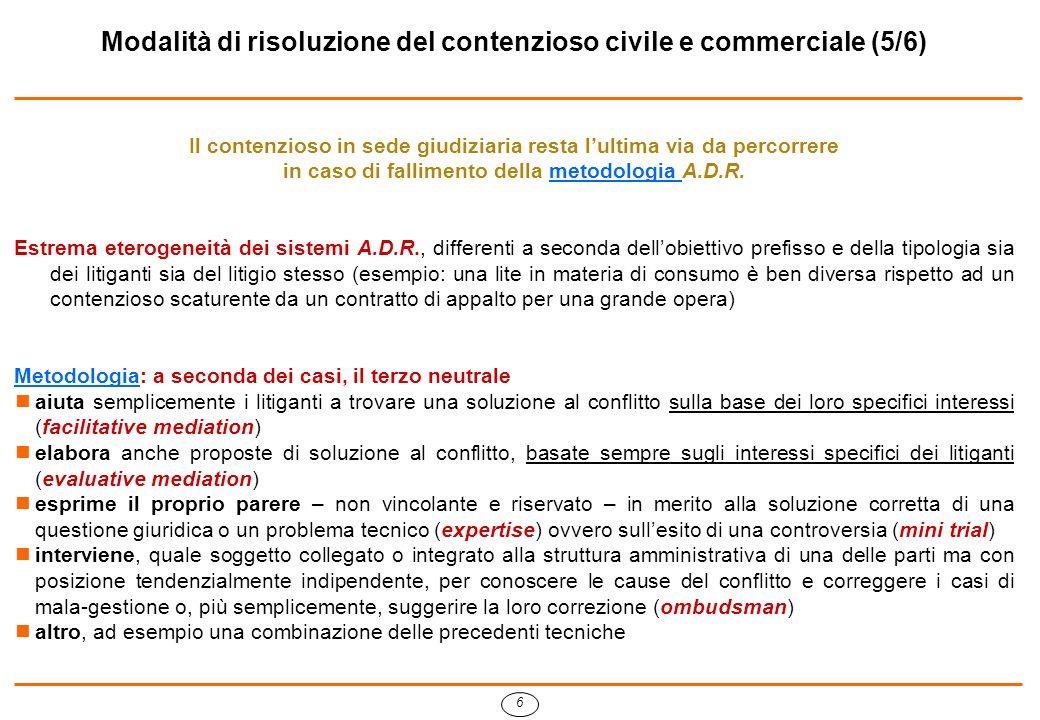Modalità di risoluzione del contenzioso civile e commerciale (5/6)