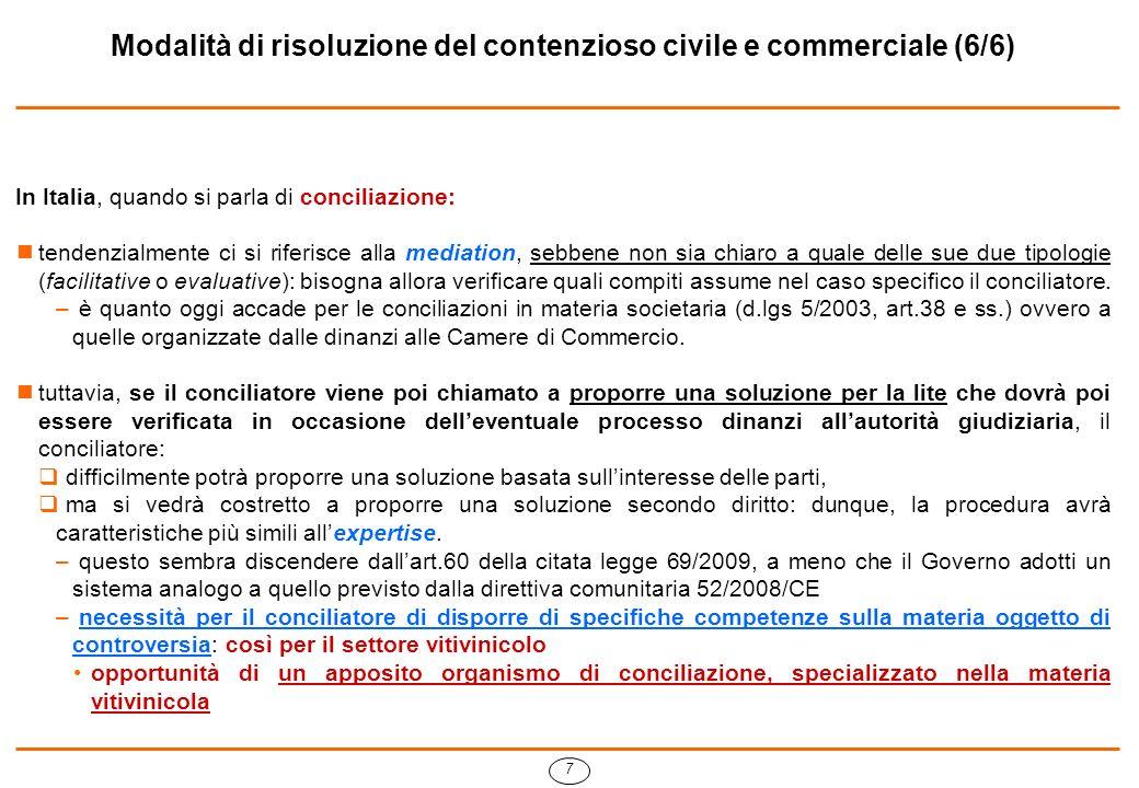 Modalità di risoluzione del contenzioso civile e commerciale (6/6)