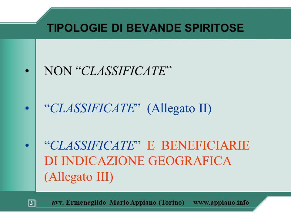 TIPOLOGIE DI BEVANDE SPIRITOSE