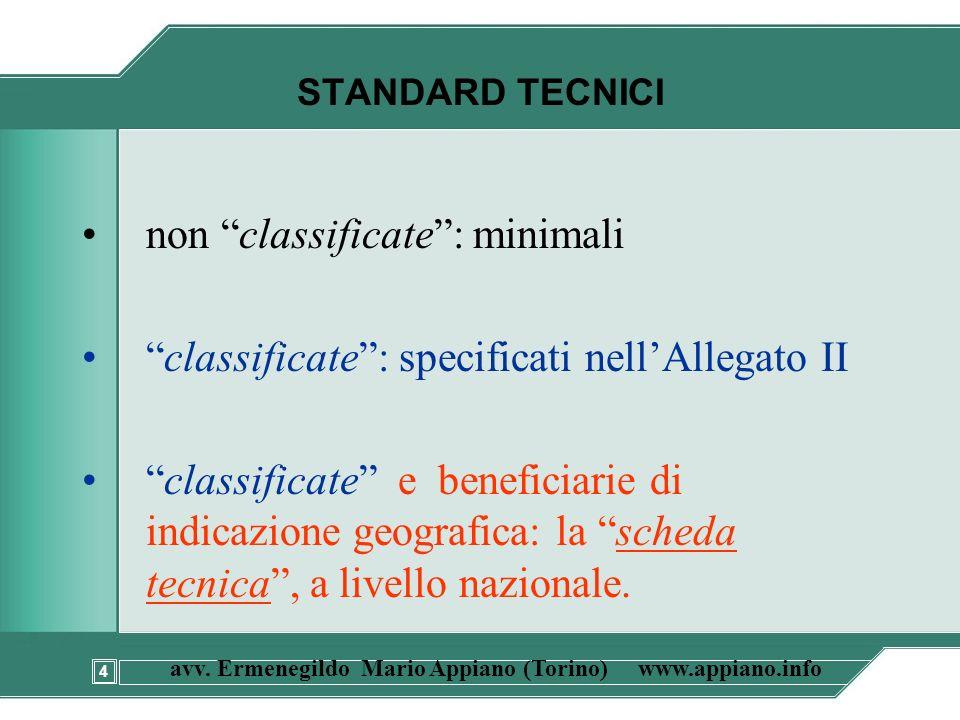 avv. Ermenegildo Mario Appiano (Torino) www.appiano.info