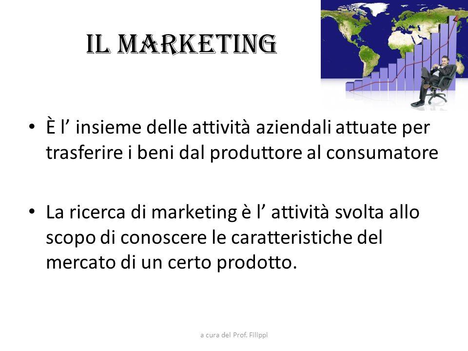 Il Marketing È l' insieme delle attività aziendali attuate per trasferire i beni dal produttore al consumatore.