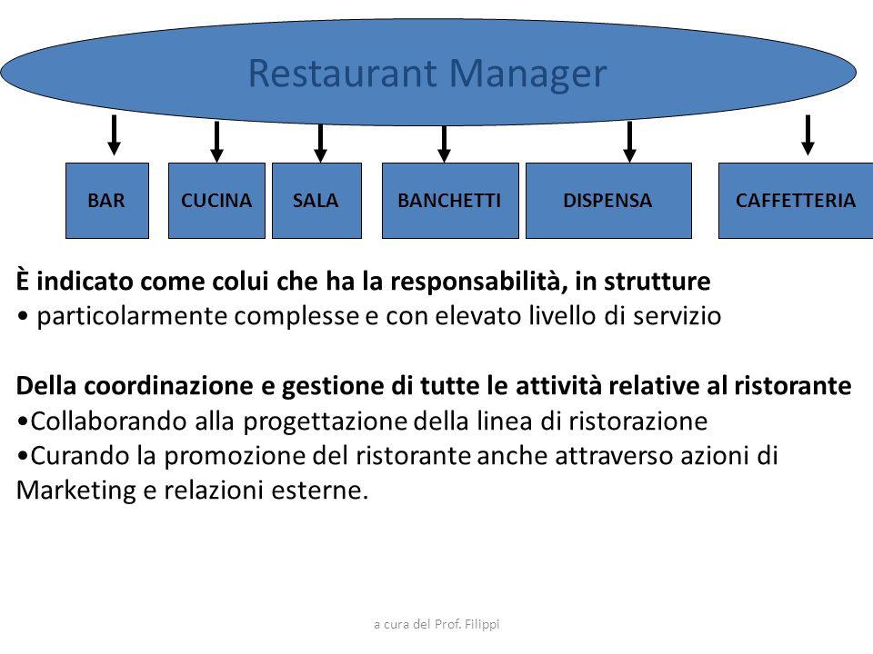 Restaurant Manager BAR. CUCINA. SALA. BANCHETTI. DISPENSA. CAFFETTERIA. È indicato come colui che ha la responsabilità, in strutture.