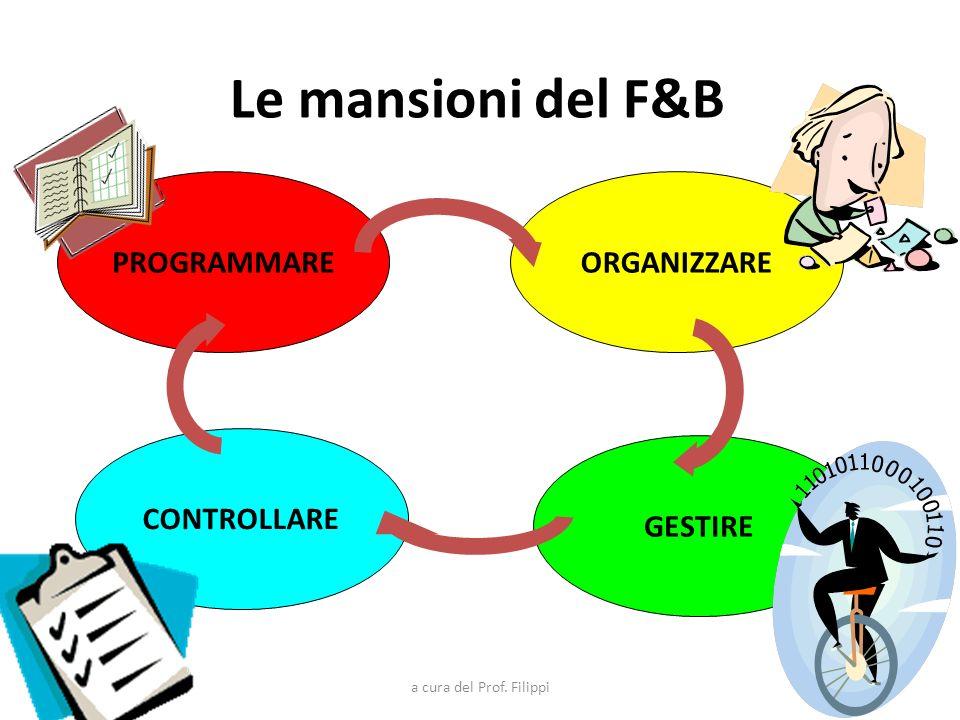 Le mansioni del F&B PROGRAMMARE ORGANIZZARE CONTROLLARE GESTIRE
