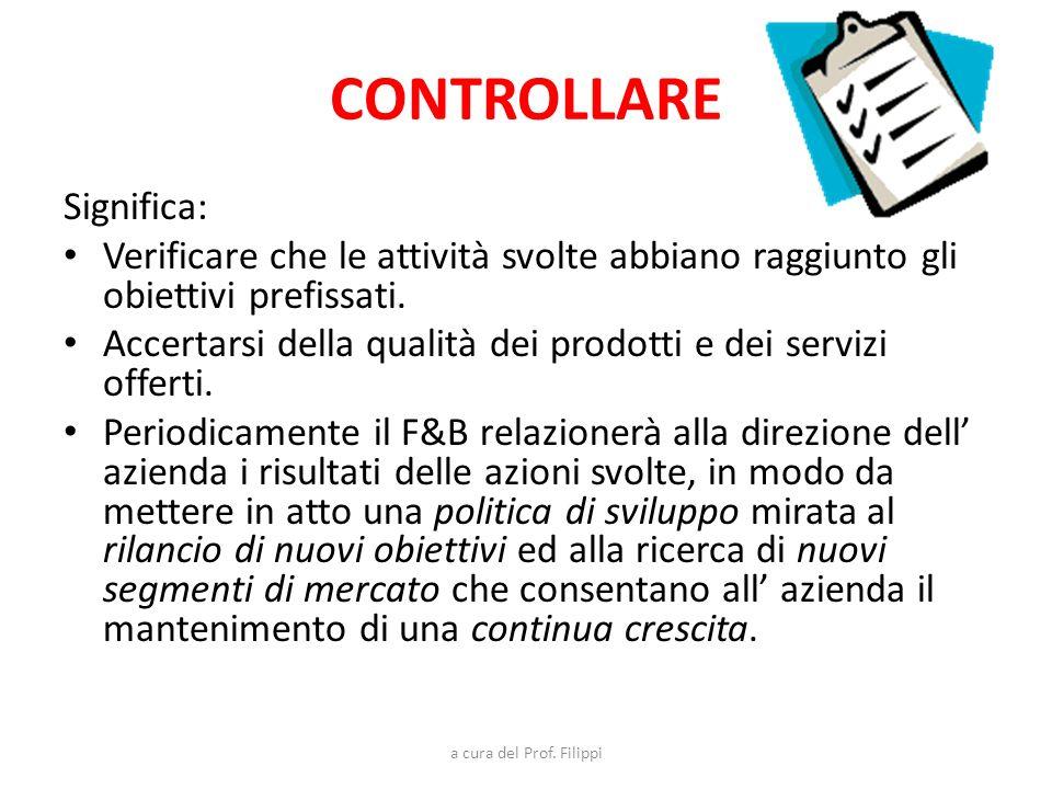 CONTROLLARE Significa: