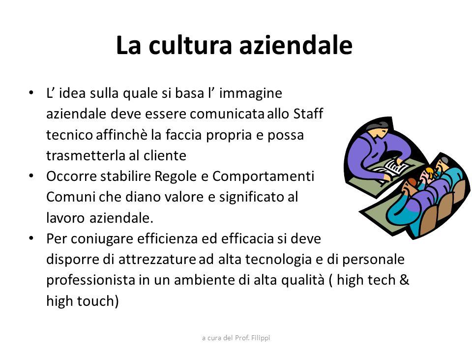La cultura aziendale L' idea sulla quale si basa l' immagine