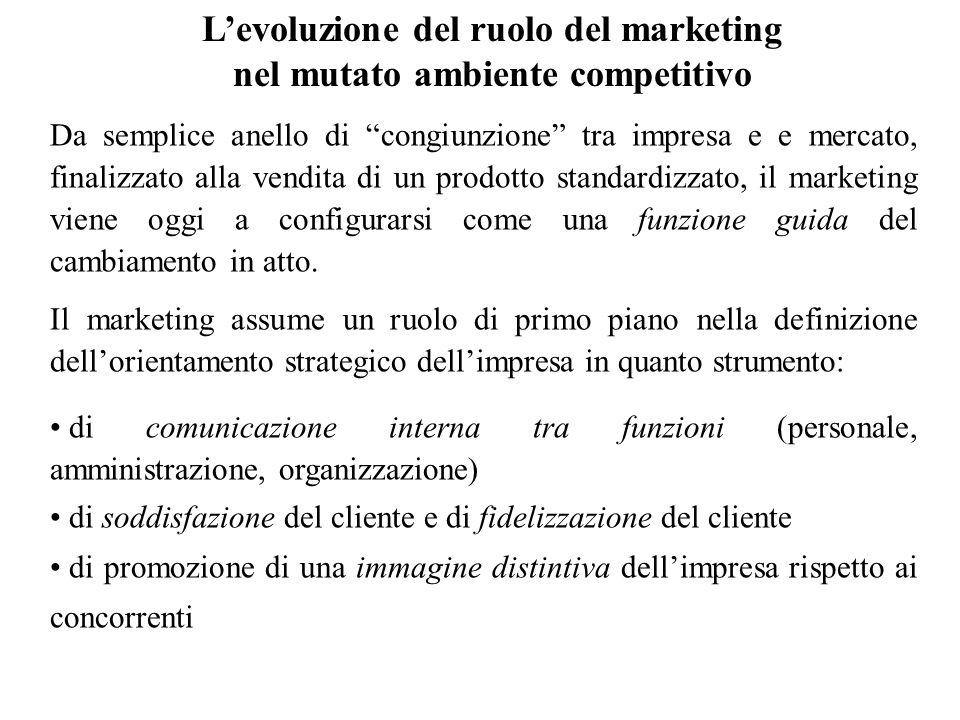 L'evoluzione del ruolo del marketing nel mutato ambiente competitivo