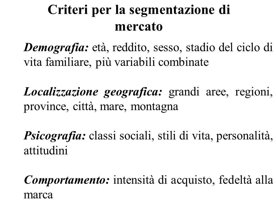 Criteri per la segmentazione di mercato