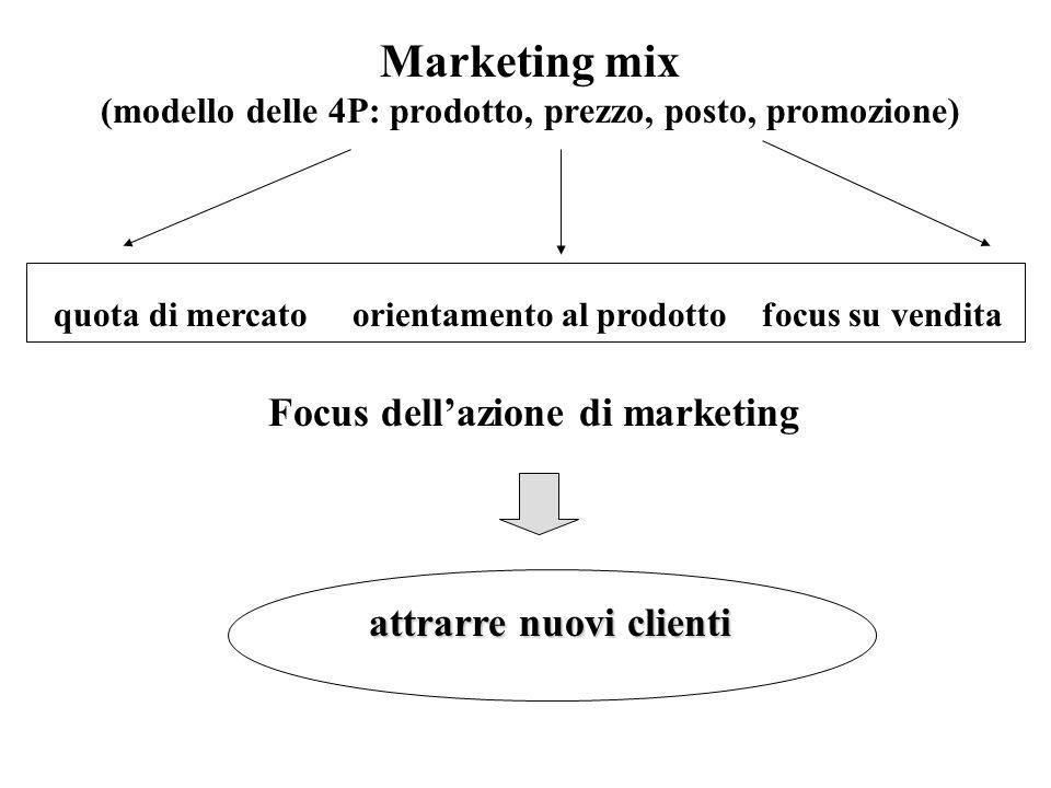 (modello delle 4P: prodotto, prezzo, posto, promozione)