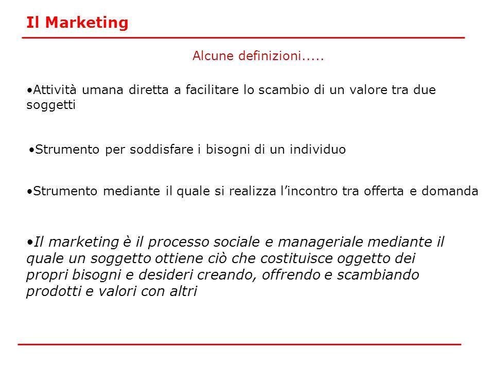 Il Marketing Alcune definizioni..... Attività umana diretta a facilitare lo scambio di un valore tra due soggetti.