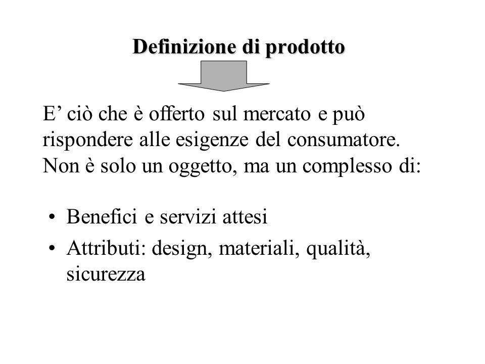 Definizione di prodotto