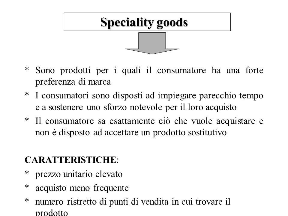 Speciality goods Sono prodotti per i quali il consumatore ha una forte preferenza di marca.