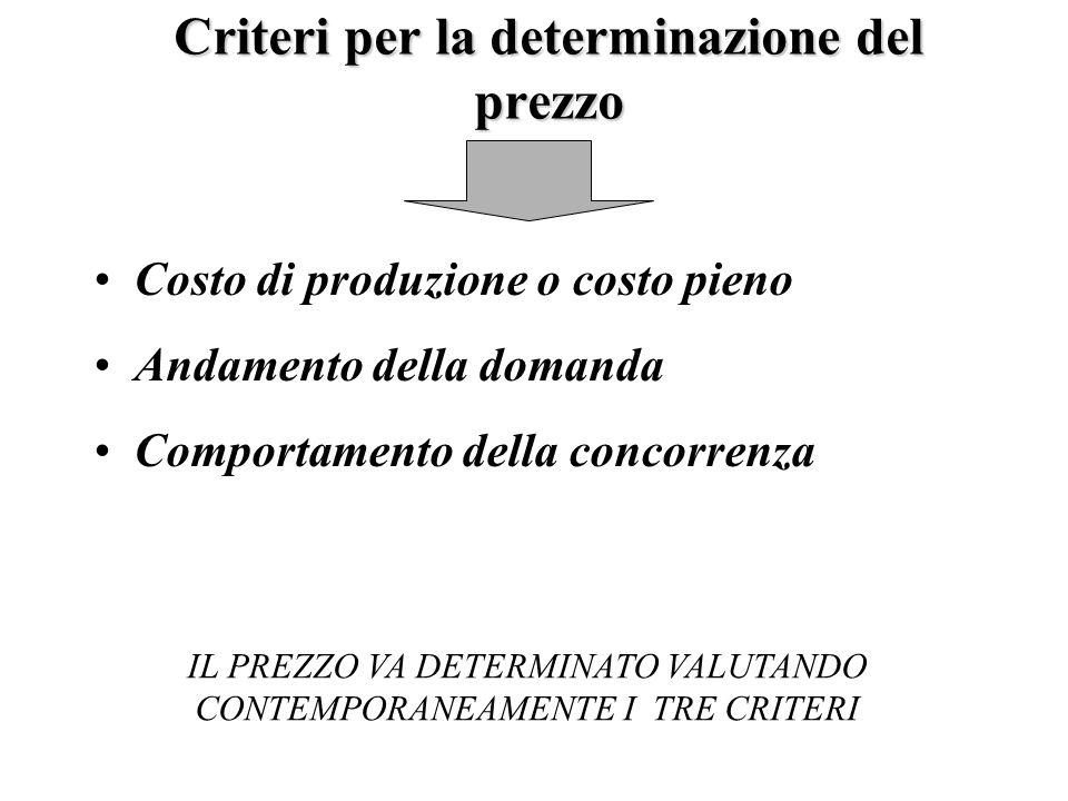 Criteri per la determinazione del prezzo