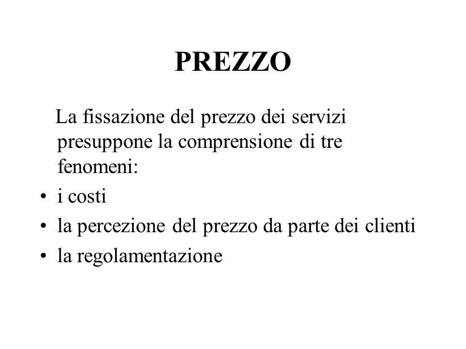 PREZZO La fissazione del prezzo dei servizi presuppone la comprensione di tre fenomeni: i costi. la percezione del prezzo da parte dei clienti.
