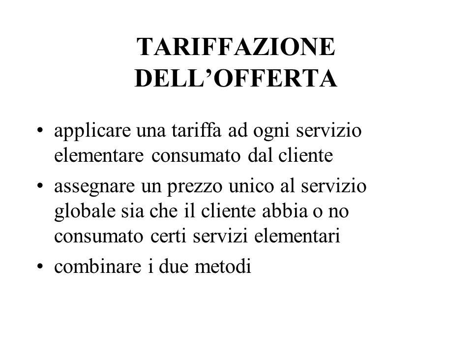 TARIFFAZIONE DELL'OFFERTA