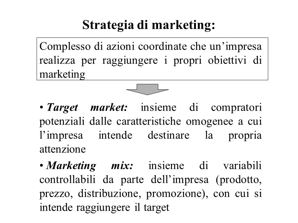 Strategia di marketing: