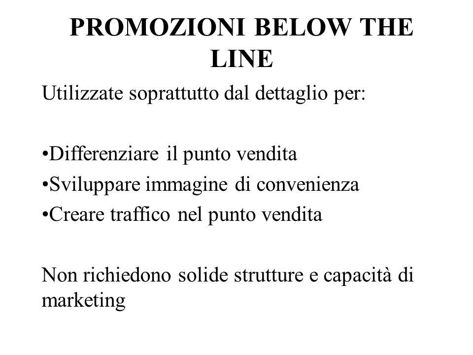 PROMOZIONI BELOW THE LINE