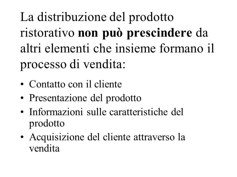 La distribuzione del prodotto ristorativo non può prescindere da altri elementi che insieme formano il processo di vendita: