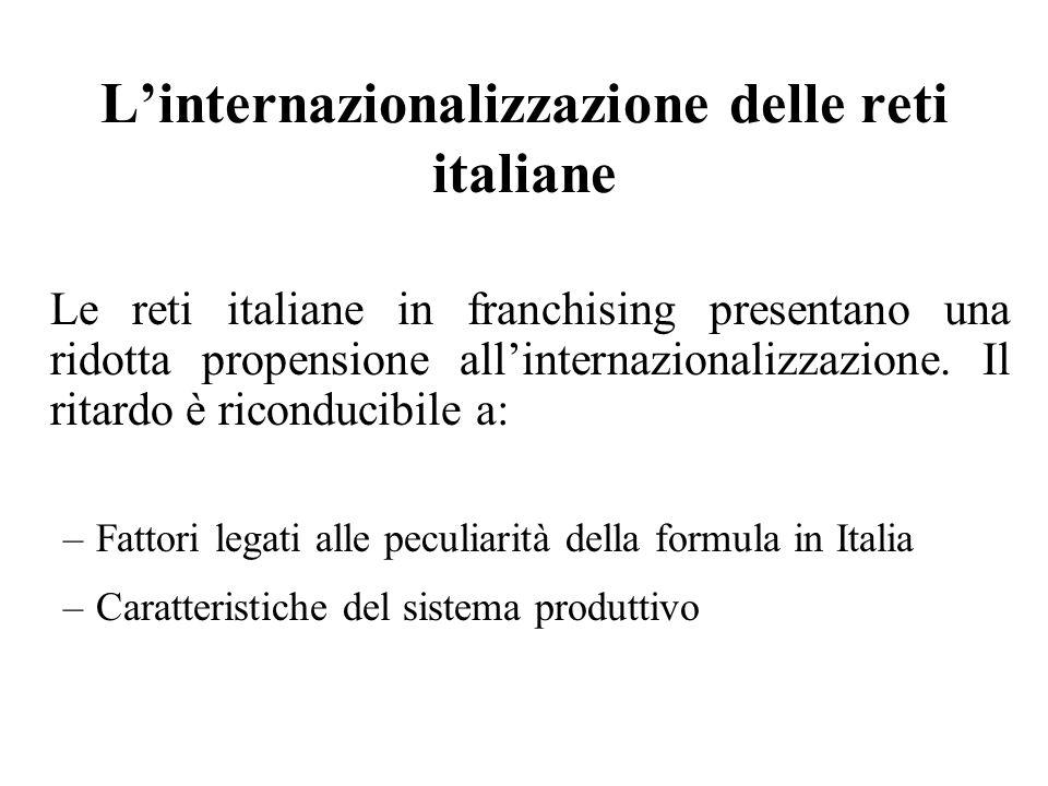 L'internazionalizzazione delle reti italiane