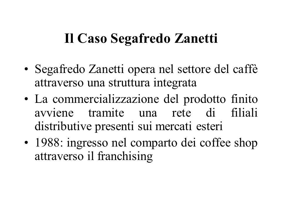 Il Caso Segafredo Zanetti