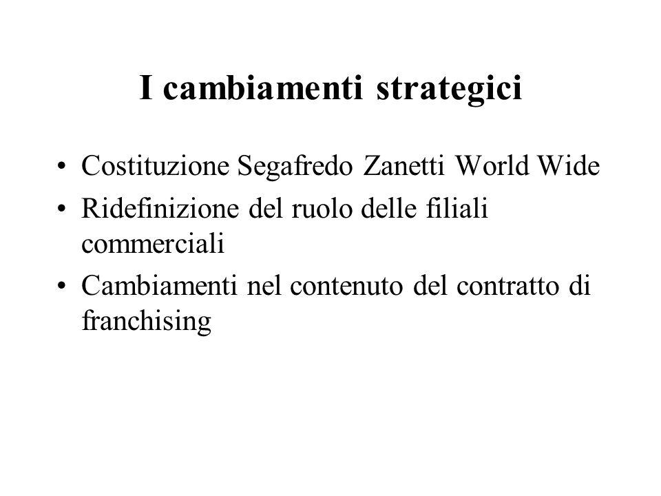 I cambiamenti strategici