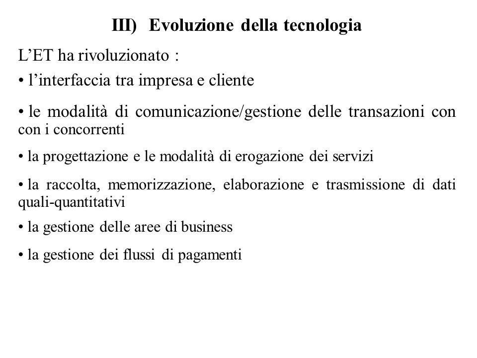 III) Evoluzione della tecnologia